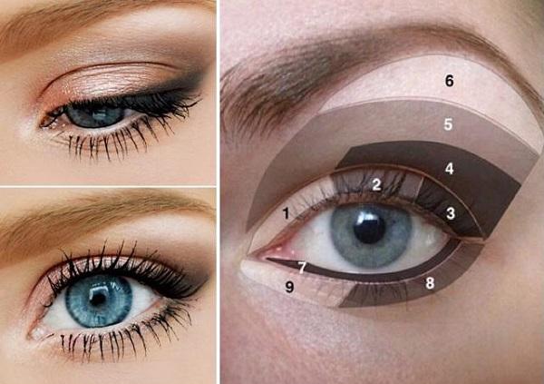Göz tipine göre makyaj