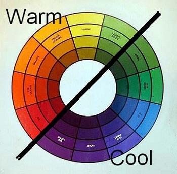 sıcak soğuk cilt tipi analizi